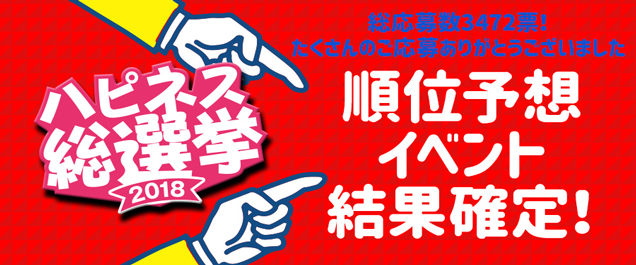 総選挙順位予想イベント結果発表!!!